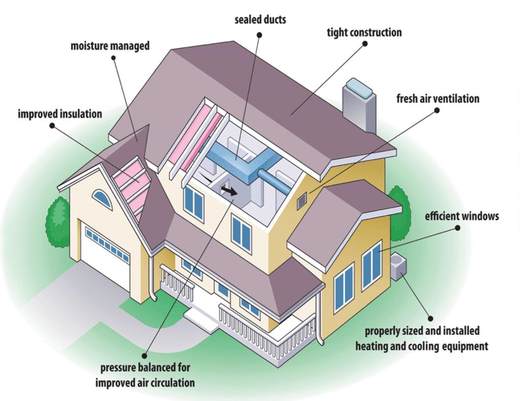 energy features diagram 1024x791 1